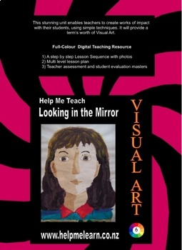Art Unit: Looking in the Mirror
