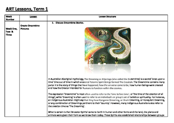 Art Unit Term 1-4 and Guide to Making Judgement