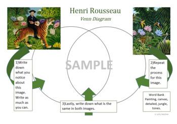 Art Venn Diagrams - Art, Literacy and Maths!
