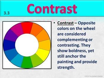 "Art: Watercolor Tinting ""Fish"" (Printable #3 w/ PowerPoint Tutorial)"