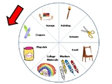 Art Wheel
