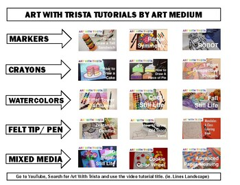 Art With Trista Tutorials by Medium - Elementary 3-5 (distance learning)