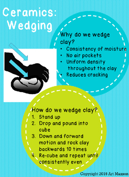 Art and Ceramics: Wedging Clay Handout/ Poster