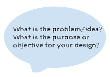 Art and Design Making Process Graphic Postables
