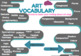 Art and Design Vocabulary Literacy Poster Handout