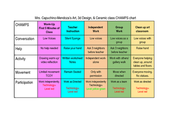 Art classroom CHAMPS chart