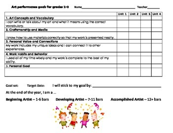 Art Goals Tracking rubric for grades 2-3, elementary art