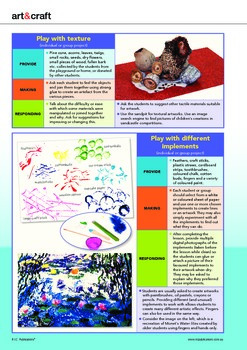 Art in the early years classroom. Activities.