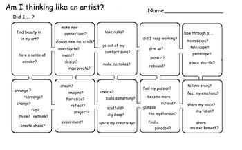 """Art Critique is ...  """"Am I thinking like an Artist?"""" Flow"""