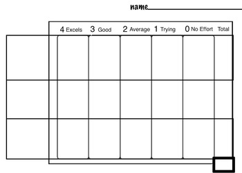 Art is ... Creativity Rubric for K-3 Art  (2 pages) for Teachers, Students