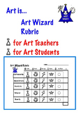 Creativity Rubric for K-3 Art  (2 pages) for Teachers, Students