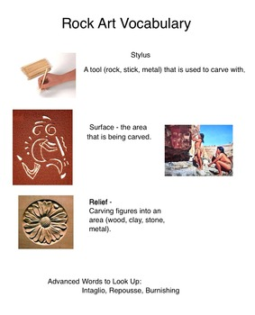 Art is ... Rock Art Center (Sign, Vocabulary & Procedure) 5 Pages