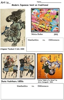 Japanese Art (2 pages)  Critical Thinking Art Lesson