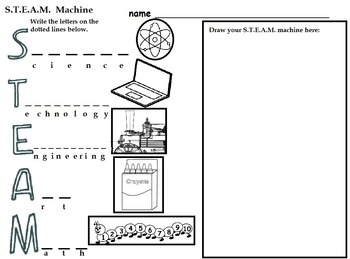 The Art  S.T.E.A.M. Machine  ( 4 Printable Pages, with Da