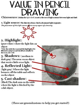 VALUE (an Element of Art) to draw in 3-D, shading