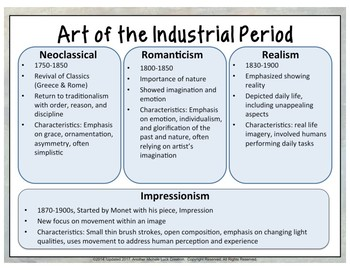 Art of the Industrial Revoution Period Analysis Activity