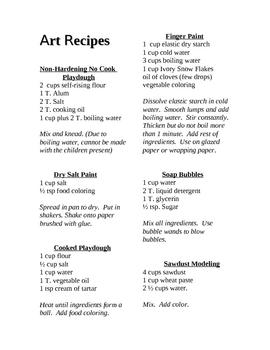 Art recipes