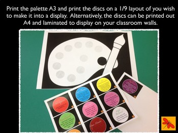 Art: the learner attributes