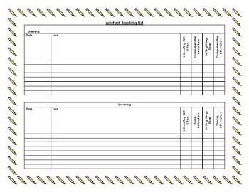 Artefact Tracking Sheet (PBLA/ESL)