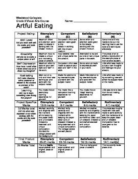 Artful Eating Marking Sheet