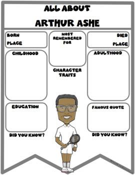 Arthur Ashe Digital Research Banner in Google Slides™