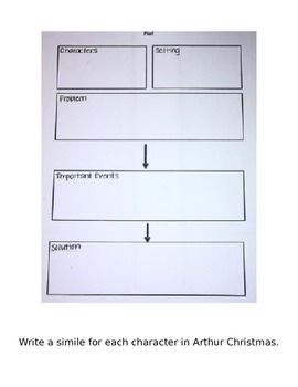 Arthur Christmas Movie Questions