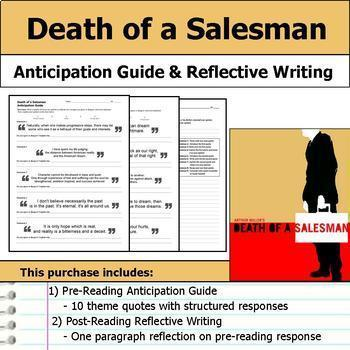 Arthur Miller Literature Unit - The Crucible and Death of a Salesman
