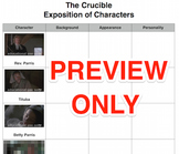 Arthur Miller's The Crucible - Exposition of Characters