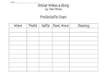 Arthur Writes a Story Prefix/Suffix Chart