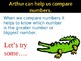 Arthur the Alligator Comparing Numbers Greater than, less than, equal to