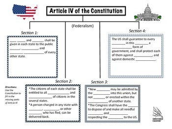 Constitution Article Four Graphic Organizer
