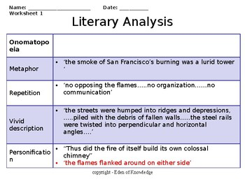Article Review & Analysis - The Story of an Eyewitness by Jack London