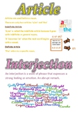 Article and Interjection posters