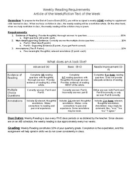 Article of the Week Rubric