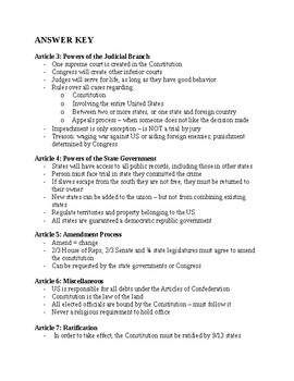 Articles 3-7 of Constitution: Graphic Organizer/Notes