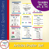 Articles A, An, The Posters and Reference Sheets | Parts o