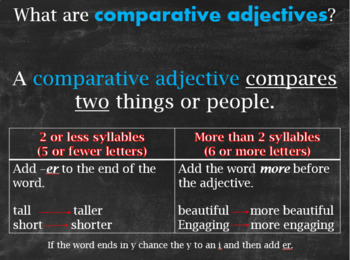 Revising and Editing Articles, Comparative and Superlative Adjectives
