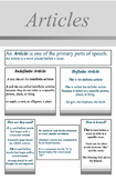 Articles Parts of Speech Color Coded Poster