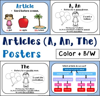 Articles Posters