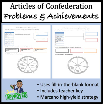 Articles of Confederation: Accomplishments and Problems