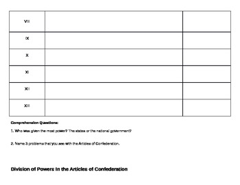 Articles of Confederation Analysis