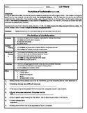 Articles of Confederation Case Studies