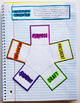 Articles of Confederation & Constitution Interactive Notebook & Organizers
