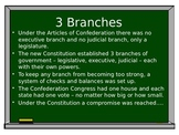 Articles of Confederation & Constitutional Convention: SC