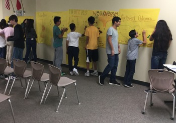 Articles of Confederation - Going to the Movies Lesson