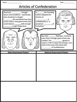 Articles of Confederation: Graphic Organizer