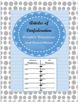 Articles of Confederation Graphic Organizer and Powerpoint