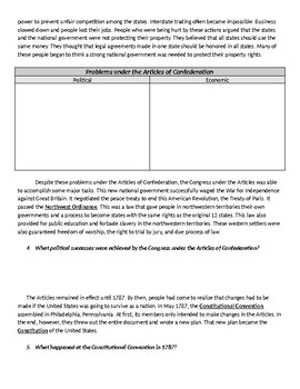 Articles of Confederation Inquiry Activity