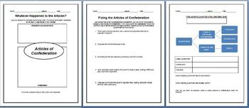 Articles of Confederation Lesson Plan: Strengths and Weaknesses