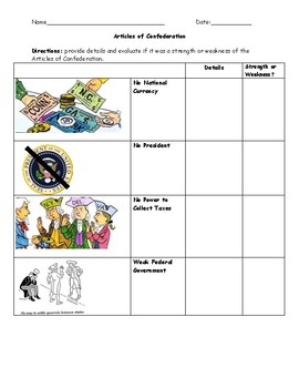 Articles of Confederation Picture Graphic Organizer with Word Bank and Key